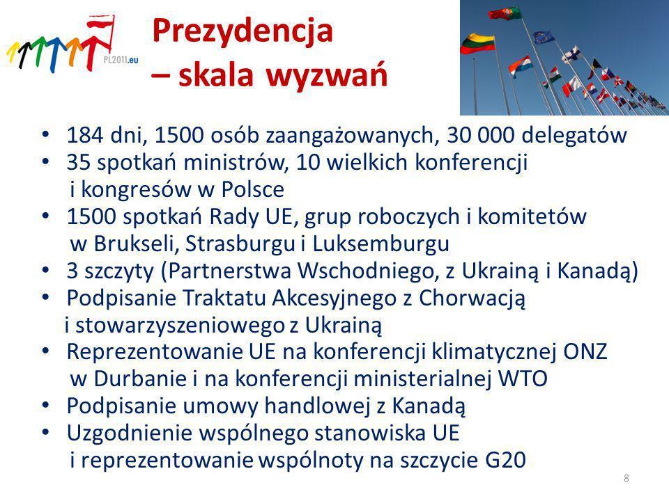 184 dni, 1500 osób zaangażowanych, 30 000 delegatów 35 spotkań ministrów, 10 wielkich konferencji i kongresów w Polsce 1500 spotkań Rady UE, grup roboczych i komitetów w Brukseli, Strasburgu i Luksemburgu 3 szczyty (Partnerstwa Wschodniego, z Ukrainą i Kanadą) Podpisanie Traktatu Akcesyjnego z Chorwacją i stowarzyszeniowego z Ukrainą Reprezentowanie UE na konferencji klimatycznej ONZ w Durbanie i na konferencji ministerialnej WTO Podpisanie umowy handlowej z Kanadą Uzgodnienie wspólnego stanowiska UE i reprezentowanie wspólnoty na szczycie G20 8 Prezydencja – skala wyzwań