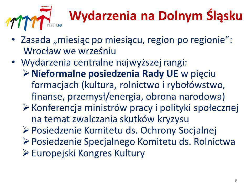 Wydarzenia na Dolnym Śląsku Zasada miesiąc po miesiącu, region po regionie: Wrocław we wrześniu Wydarzenia centralne najwyższej rangi: Nieformalne posiedzenia Rady UE w pięciu formacjach (kultura, rolnictwo i rybołówstwo, finanse, przemysł/energia, obrona narodowa) Konferencja ministrów pracy i polityki społecznej na temat zwalczania skutków kryzysu Posiedzenie Komitetu ds.