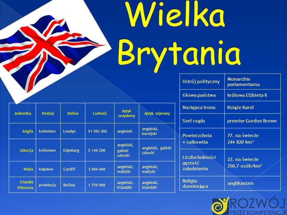 Ustrój polityczny Monarchia parlamentarna Głowa państwakrólowa Elżbieta II Następca tronuKsiąże Karol Szef rządupremier Gordon Brown Powierzchnia całk