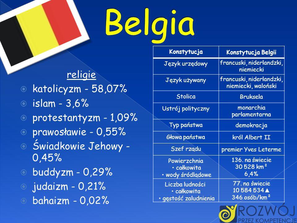 Konstytucja Konstytucja Belgii Język urzędowyfrancuski, niderlandzki, niemiecki Język używanyfrancuski, niderlandzki, niemiecki, waloński Stolica Bruk
