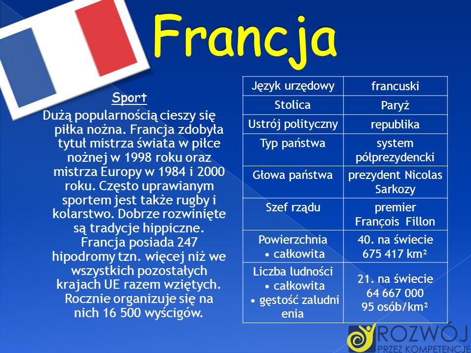 Sport Dużą popularnością cieszy się piłka nożna. Francja zdobyła tytuł mistrza świata w piłce nożnej w 1998 roku oraz mistrza Europy w 1984 i 2000 rok