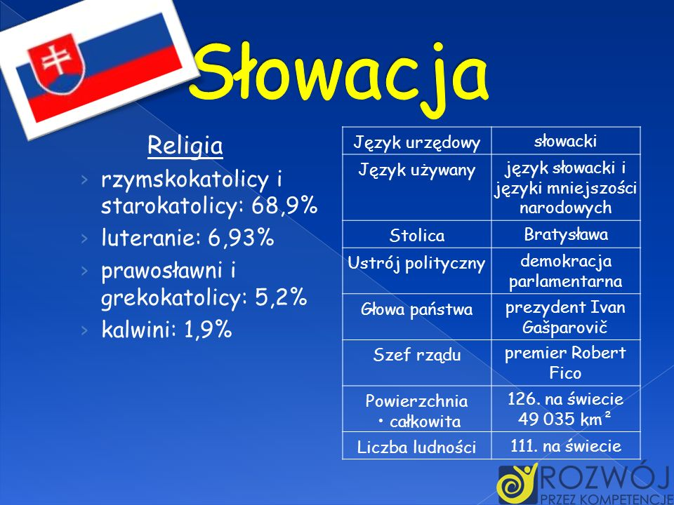 Religia rzymskokatolicy i starokatolicy: 68,9% luteranie: 6,93% prawosławni i grekokatolicy: 5,2% kalwini: 1,9% Język urzędowy słowacki Język używanyj