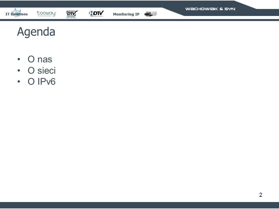 2 O nas O sieci O IPv6 Agenda
