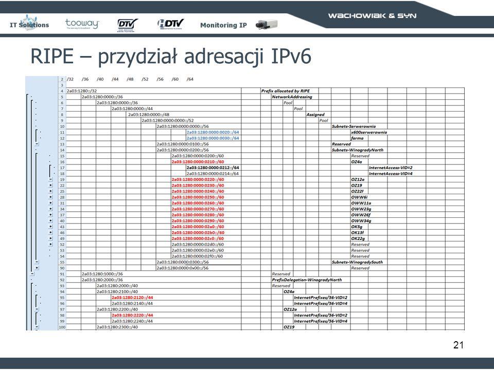 21 RIPE – przydział adresacji IPv6