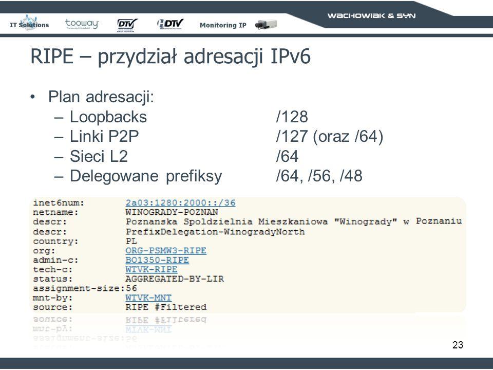 23 RIPE – przydział adresacji IPv6 Plan adresacji: –Loopbacks/128 –Linki P2P /127 (oraz /64) –Sieci L2 /64 –Delegowane prefiksy/64, /56, /48