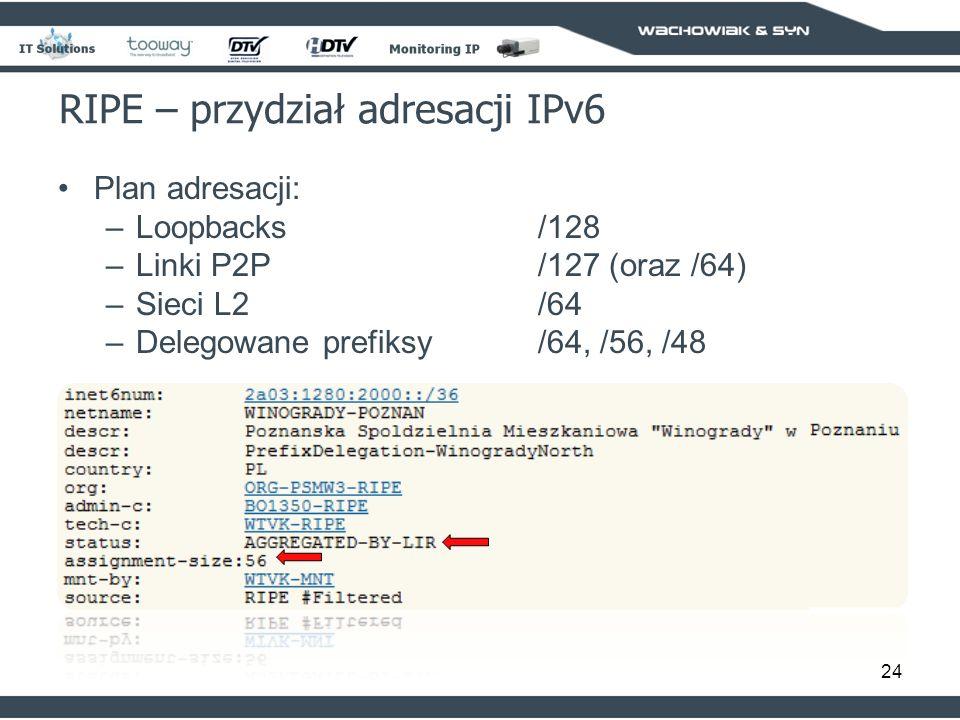 24 RIPE – przydział adresacji IPv6 Plan adresacji: –Loopbacks/128 –Linki P2P /127 (oraz /64) –Sieci L2 /64 –Delegowane prefiksy/64, /56, /48