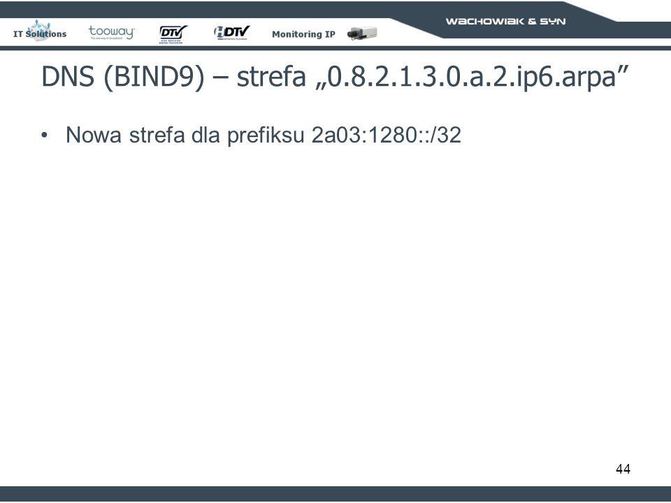 44 DNS (BIND9) – strefa 0.8.2.1.3.0.a.2.ip6.arpa Nowa strefa dla prefiksu 2a03:1280::/32