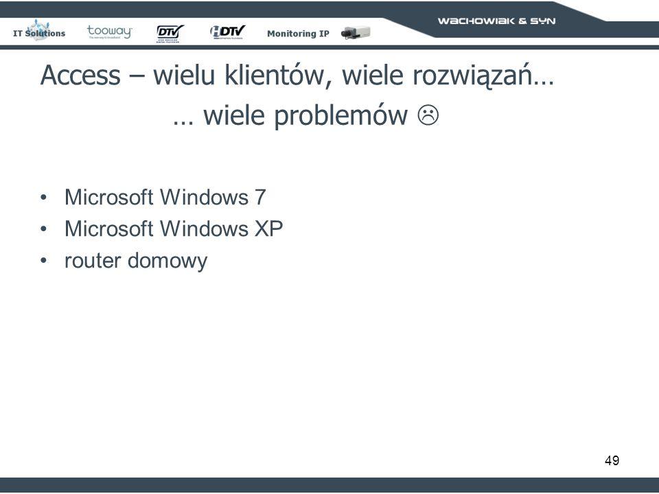 49 Access – wielu klientów, wiele rozwiązań… … wiele problemów Microsoft Windows 7 Microsoft Windows XP router domowy
