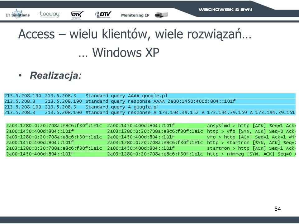 54 Access – wielu klientów, wiele rozwiązań… … Windows XP Realizacja: