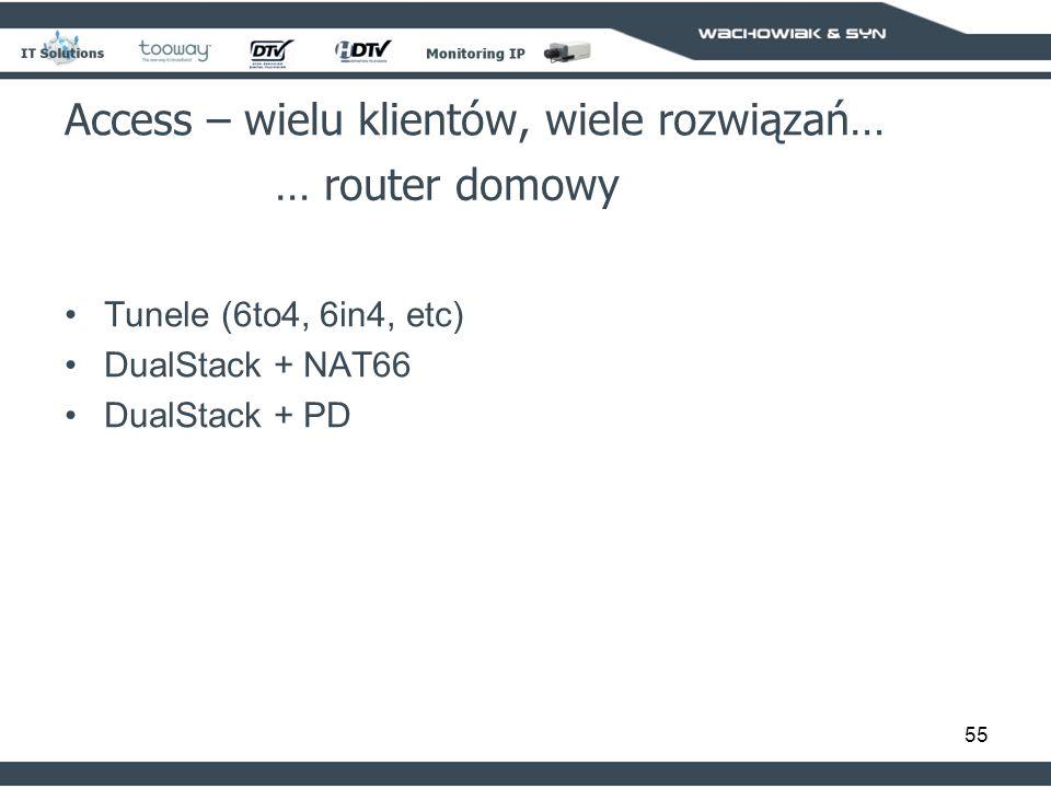 55 Access – wielu klientów, wiele rozwiązań… … router domowy Tunele (6to4, 6in4, etc) DualStack + NAT66 DualStack + PD