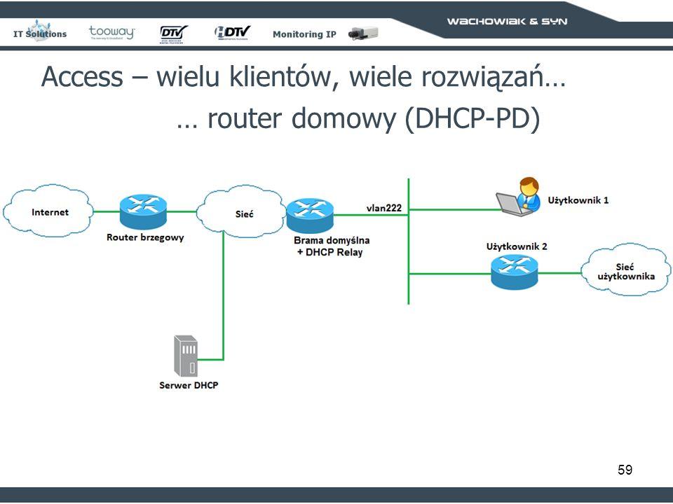 59 Access – wielu klientów, wiele rozwiązań… … router domowy (DHCP-PD)