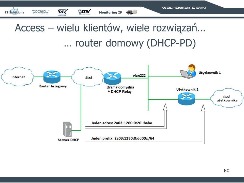 60 Access – wielu klientów, wiele rozwiązań… … router domowy (DHCP-PD)