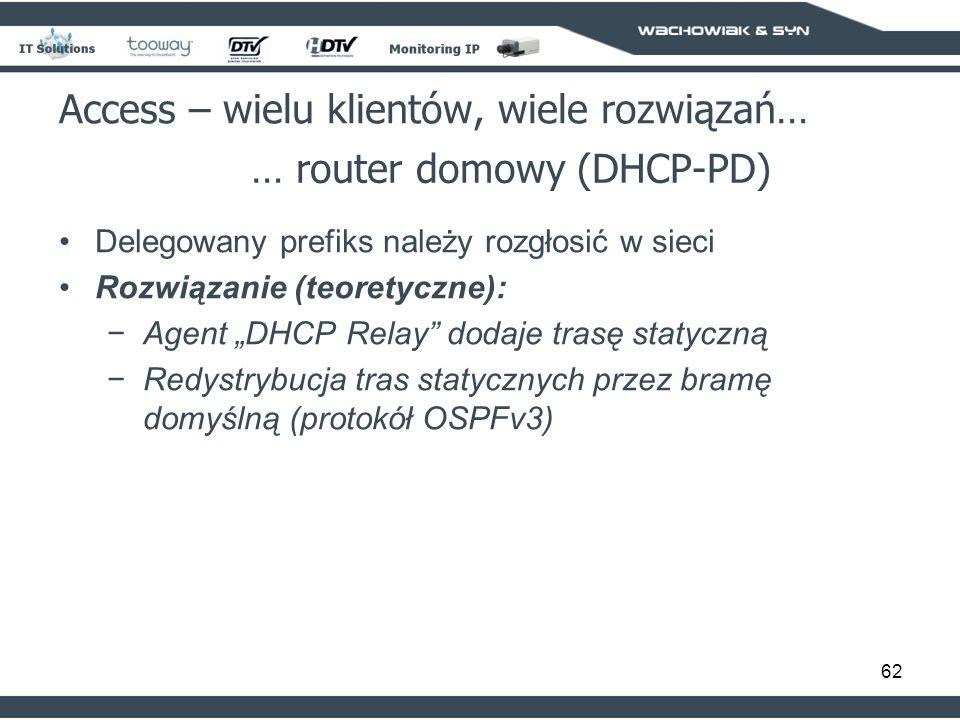 62 Access – wielu klientów, wiele rozwiązań… … router domowy (DHCP-PD) Delegowany prefiks należy rozgłosić w sieci Rozwiązanie (teoretyczne): Agent DHCP Relay dodaje trasę statyczną Redystrybucja tras statycznych przez bramę domyślną (protokół OSPFv3)