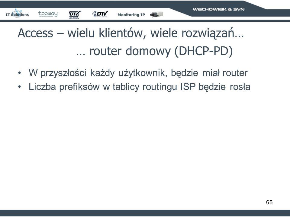 65 Access – wielu klientów, wiele rozwiązań… … router domowy (DHCP-PD) W przyszłości każdy użytkownik, będzie miał router Liczba prefiksów w tablicy routingu ISP będzie rosła