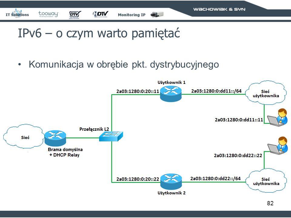 82 IPv6 – o czym warto pamiętać Komunikacja w obrębie pkt. dystrybucyjnego