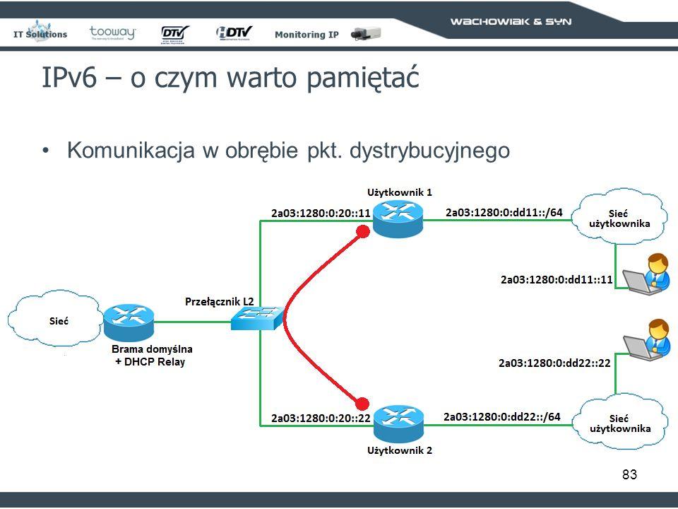 83 IPv6 – o czym warto pamiętać Komunikacja w obrębie pkt. dystrybucyjnego