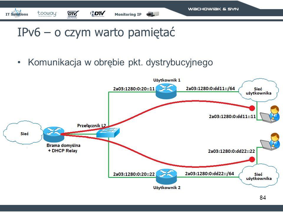 84 IPv6 – o czym warto pamiętać Komunikacja w obrębie pkt. dystrybucyjnego