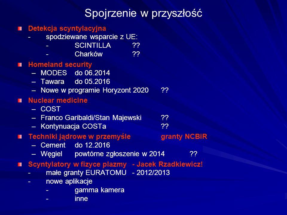Spojrzenie w przyszłość Detekcja scyntylacyjna -spodziewane wsparcie z UE: -SCINTILLA?? -Charków?? Homeland security – –MODES do 06.2014 – –Tawarado 0