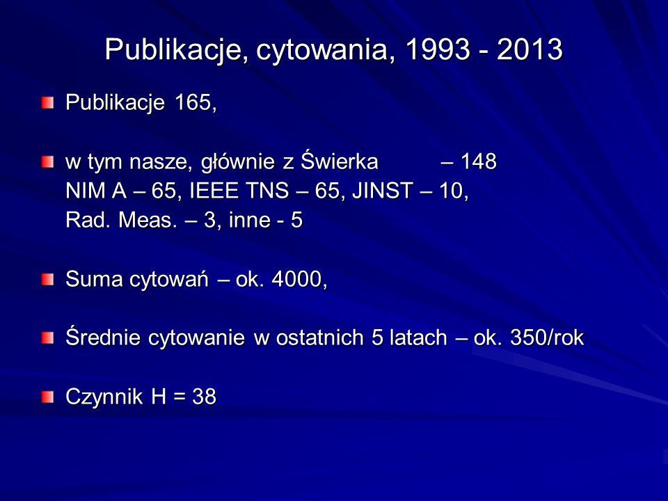 Publikacje, cytowania, 1993 - 2013 Publikacje 165, w tym nasze, głównie z Świerka – 148 NIM A – 65, IEEE TNS – 65, JINST – 10, Rad. Meas. – 3, inne -