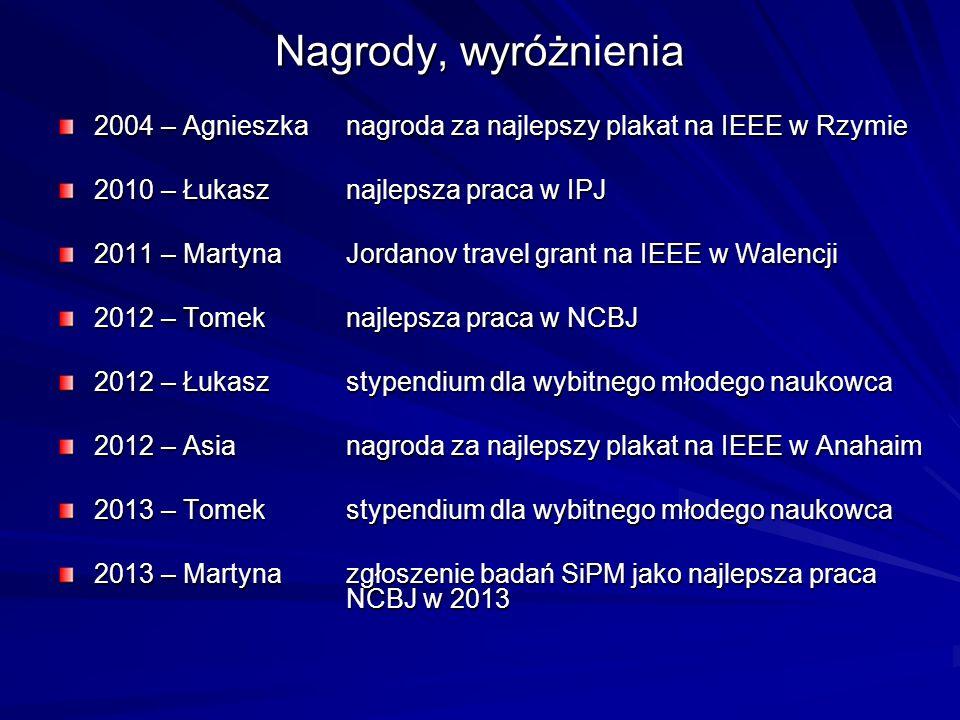 Nagrody, wyróżnienia 2004 – Agnieszkanagroda za najlepszy plakat na IEEE w Rzymie 2010 – Łukasz najlepsza praca w IPJ 2011 – Martyna Jordanov travel g