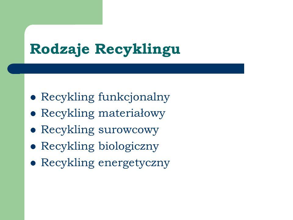 Rodzaje Recyklingu Recykling funkcjonalny Recykling materiałowy Recykling surowcowy Recykling biologiczny Recykling energetyczny