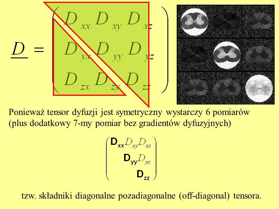Ponieważ tensor dyfuzji jest symetryczny wystarczy 6 pomiarów (plus dodatkowy 7-my pomiar bez gradientów dyfuzyjnych) tzw. składniki diagonalne pozadi
