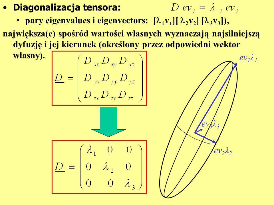 Diagonalizacja tensora: pary eigenvalues i eigenvectors: [ 1 v 1 ][ 2 v 2 ] [ 3 v 3 ]), największa(e) spośród wartości własnych wyznaczają najsilniejs