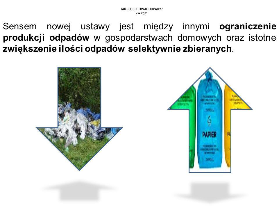 Resztki jedzenia. Odpady zielone. Inne odpady biodegradowalne.