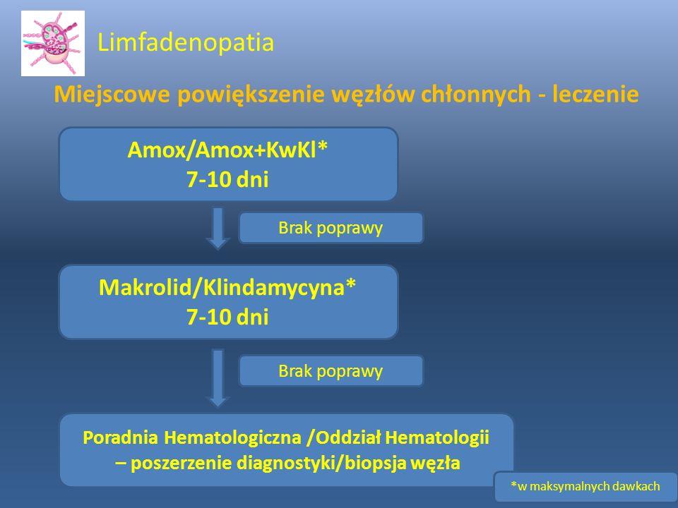 Miejscowe powiększenie węzłów chłonnych - leczenie Limfadenopatia Amox/Amox+KwKl* 7-10 dni Makrolid/Klindamycyna* 7-10 dni Poradnia Hematologiczna /Od