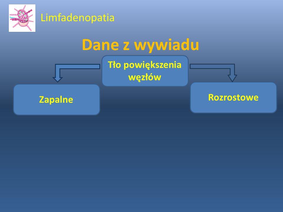Dane z wywiadu Limfadenopatia Tło powiększenia węzłów Zapalne Rozrostowe