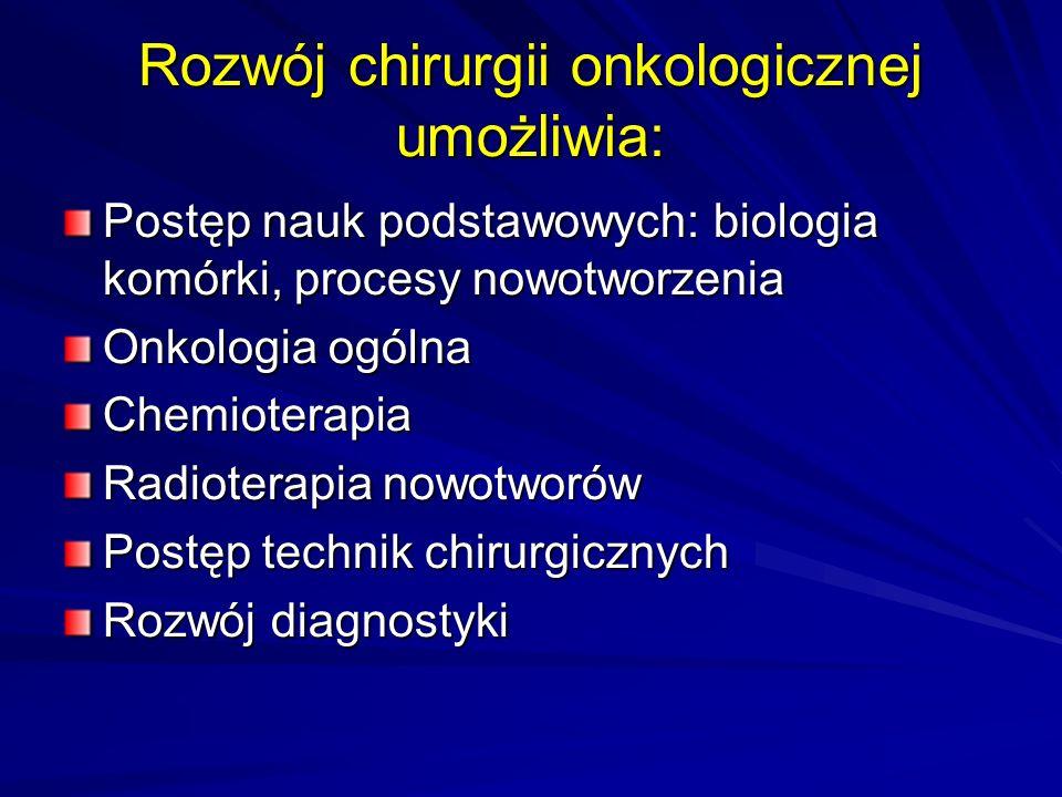 Rozwój chirurgii onkologicznej umożliwia: Postęp nauk podstawowych: biologia komórki, procesy nowotworzenia Onkologia ogólna Chemioterapia Radioterapia nowotworów Postęp technik chirurgicznych Rozwój diagnostyki