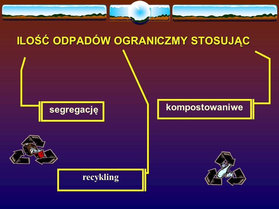 ILOŚĆ ODPADÓW OGRANICZMY STOSUJĄC segregację kompostowaniwe recykling