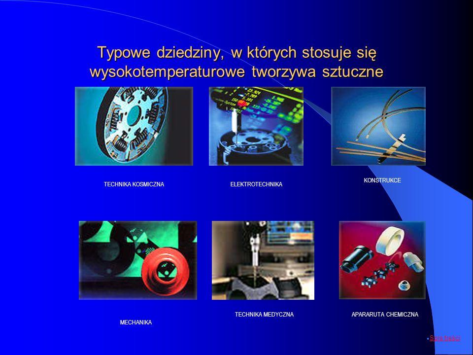 Typowe dziedziny, w których stosuje się wysokotemperaturowe tworzywa sztuczne TECHNIKA KOSMICZNAELEKTROTECHNIKA KONSTRUKCE TECHNIKA MEDYCZNAAPARARUTA