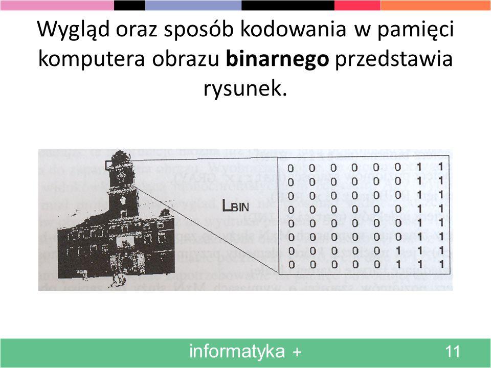 Kilka szczegółów na temat cyfrowej reprezentacji obrazów informatyka + 10 Wyróżniamy trzy typy obrazów cyfrowych: a) binarny, b) szary, c) kolorowy