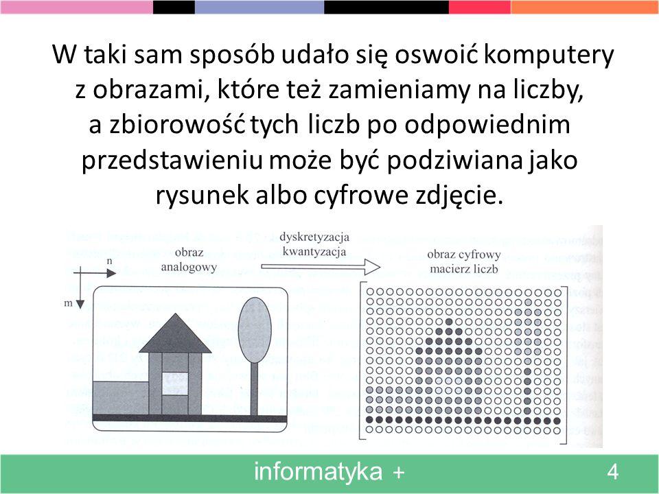 informatyka + 24 Bardzo znany obraz Lekcja anatomii profesora Tulpa...