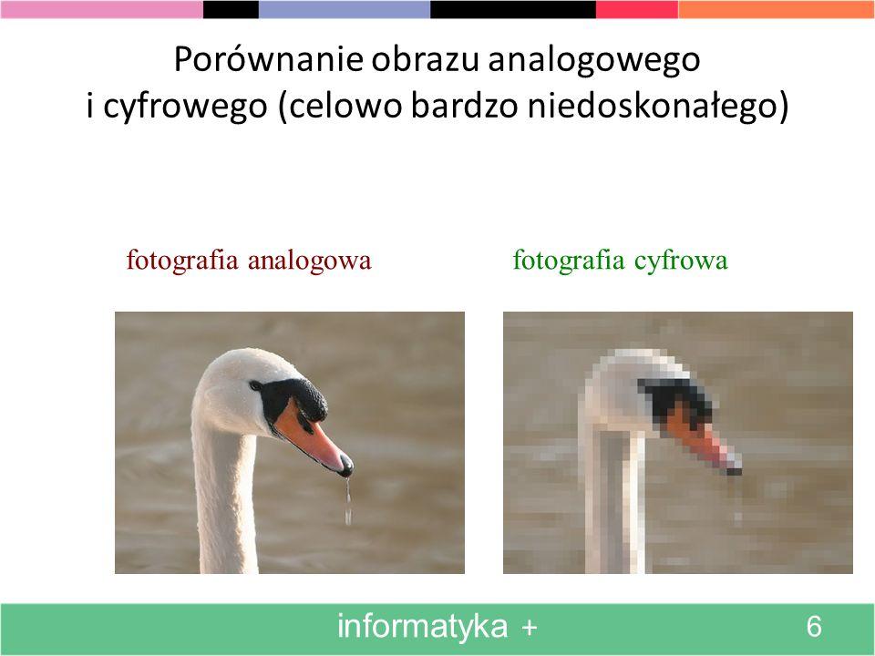 Porównanie obrazu analogowego i cyfrowego (celowo bardzo niedoskonałego) informatyka + 6 fotografia analogowafotografia cyfrowa