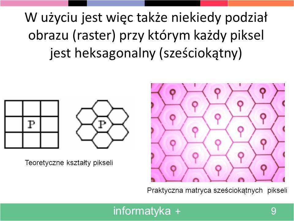 W użyciu jest więc także niekiedy podział obrazu (raster) przy którym każdy piksel jest heksagonalny (sześciokątny) informatyka + 9 Teoretyczne kształty pikseli Praktyczna matryca sześciokątnych pikseli