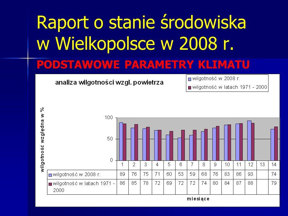 Raport o stanie środowiska w Wielkopolsce w 2008 r. PODSTAWOWE PARAMETRY KLIMATU