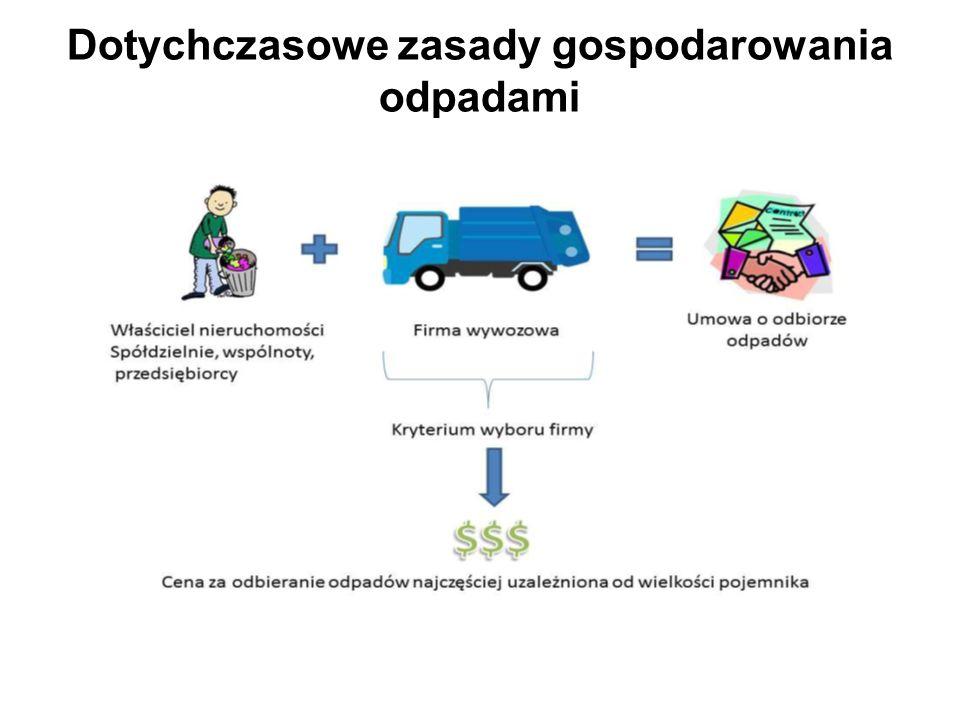Dotychczasowe zasady gospodarowania odpadami