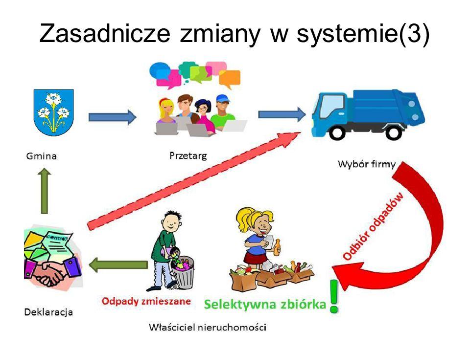 Zasadnicze zmiany w systemie(3)