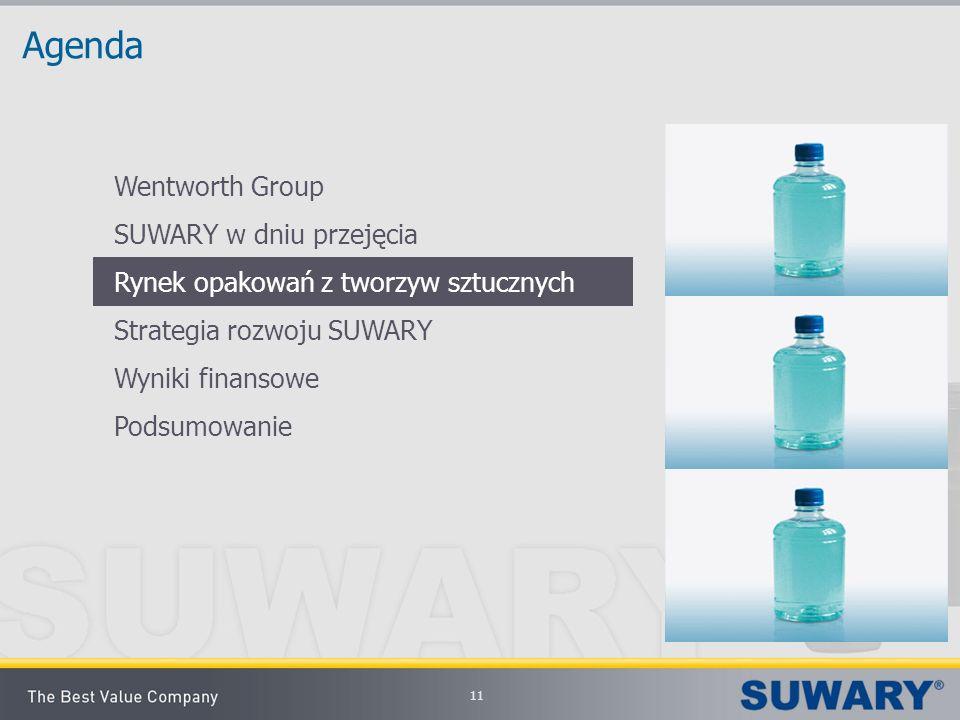 11 Agenda Wentworth Group SUWARY w dniu przejęcia Rynek opakowań z tworzyw sztucznych Strategia rozwoju SUWARY Wyniki finansowe Podsumowanie