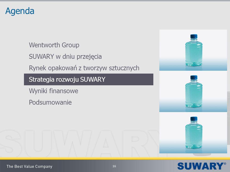 16 Agenda Wentworth Group SUWARY w dniu przejęcia Rynek opakowań z tworzyw sztucznych Strategia rozwoju SUWARY Wyniki finansowe Podsumowanie