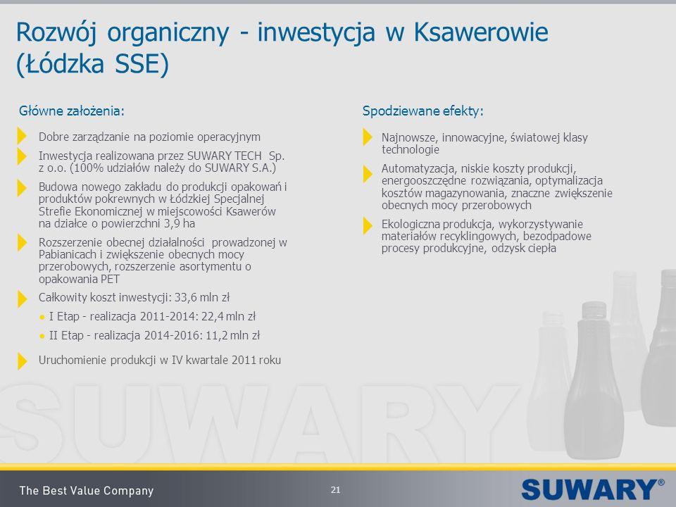 21 Rozwój organiczny - inwestycja w Ksawerowie (Łódzka SSE) Dobre zarządzanie na poziomie operacyjnym Inwestycja realizowana przez SUWARY TECH Sp. z o