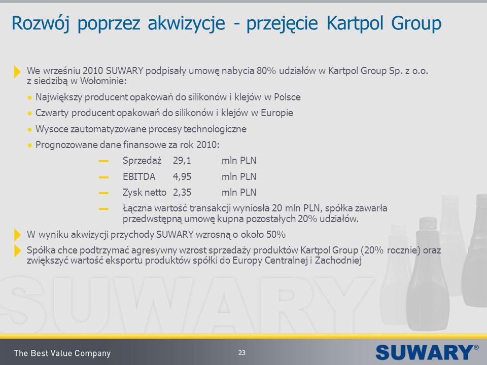 23 Rozwój poprzez akwizycje - przejęcie Kartpol Group We wrześniu 2010 SUWARY podpisały umowę nabycia 80% udziałów w Kartpol Group Sp. z o.o. z siedzi
