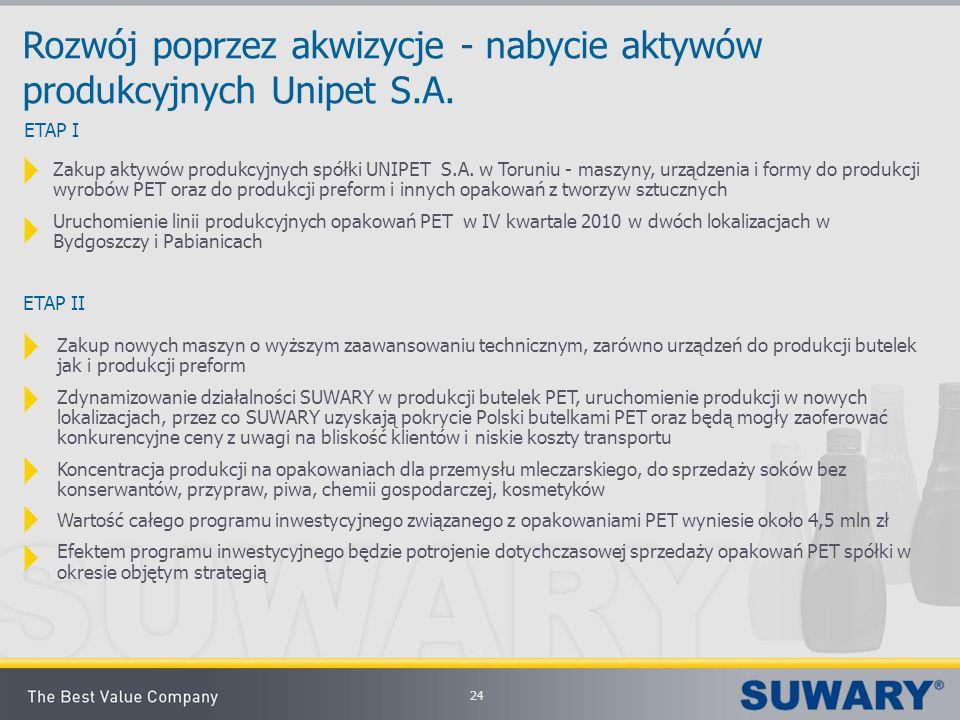 24 Rozwój poprzez akwizycje - nabycie aktywów produkcyjnych Unipet S.A. Zakup aktywów produkcyjnych spółki UNIPET S.A. w Toruniu - maszyny, urządzenia