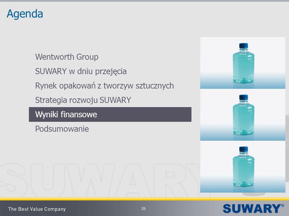 25 Agenda Wentworth Group SUWARY w dniu przejęcia Rynek opakowań z tworzyw sztucznych Strategia rozwoju SUWARY Wyniki finansowe Podsumowanie