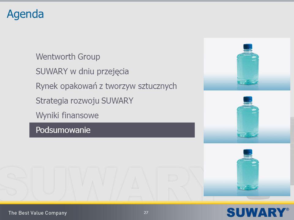 27 Agenda Wentworth Group SUWARY w dniu przejęcia Rynek opakowań z tworzyw sztucznych Strategia rozwoju SUWARY Wyniki finansowe Podsumowanie