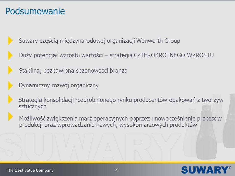 28 Podsumowanie Suwary częścią międzynarodowej organizacji Wenworth Group Stabilna, pozbawiona sezonowości branża Duży potencjał wzrostu wartości – st