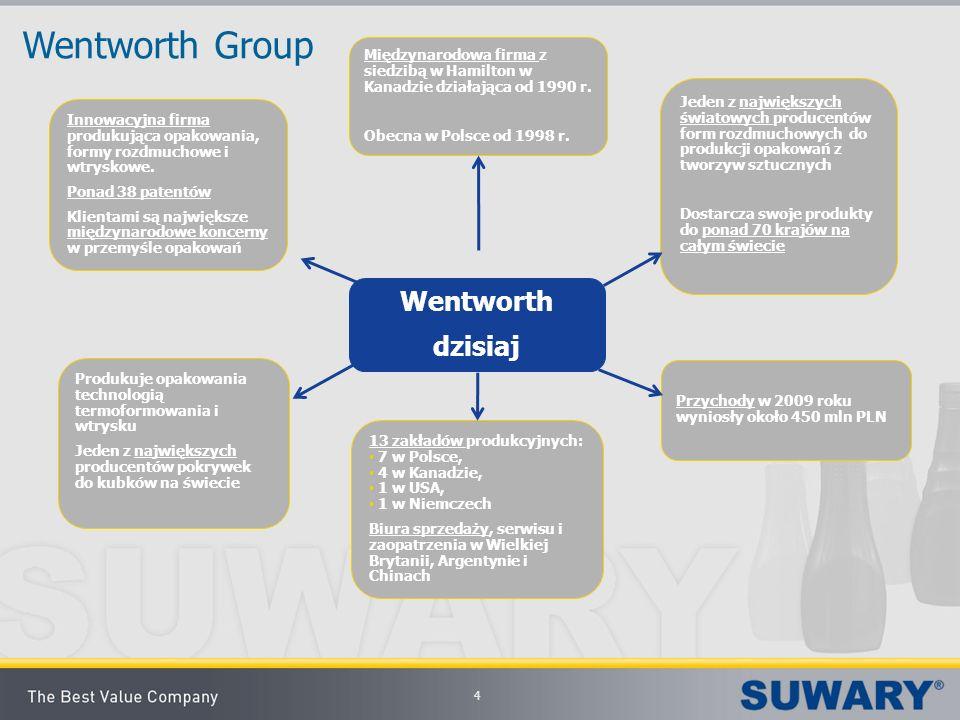 4 Wentworth Group Międzynarodowa firma z siedzibą w Hamilton w Kanadzie działająca od 1990 r. Obecna w Polsce od 1998 r. Jeden z największych światowy