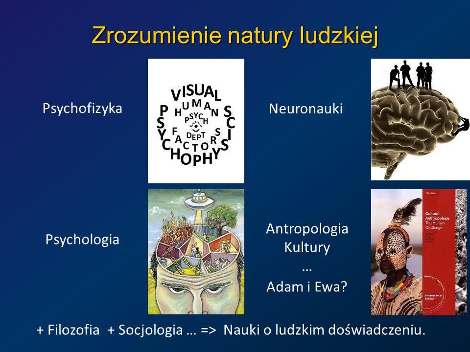 Zrozumienie natury ludzkiej + Filozofia + Socjologia … => Nauki o ludzkim doświadczeniu. Psychofizyka Neuronauki Psychologia Antropologia Kultury … Ad